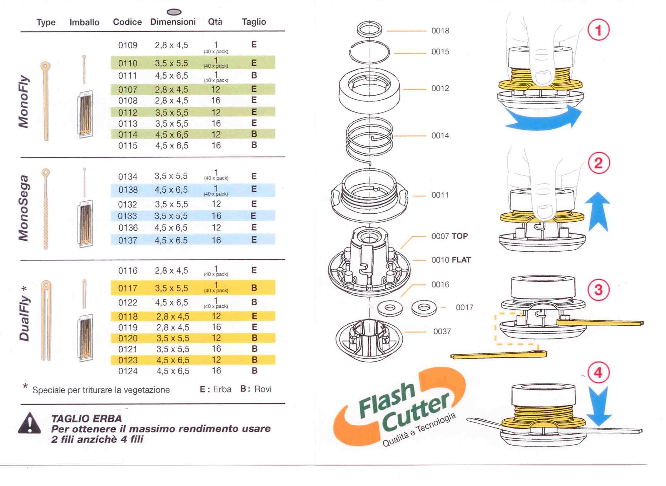 LAMELLE PER TESTINA FLASH CUTTER SEZIONE OVALE 2,8x4,5 MM MONOFLY 40 pz 10...